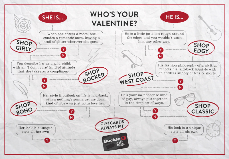 Do You Know Your Valentine – Take Our Quiz